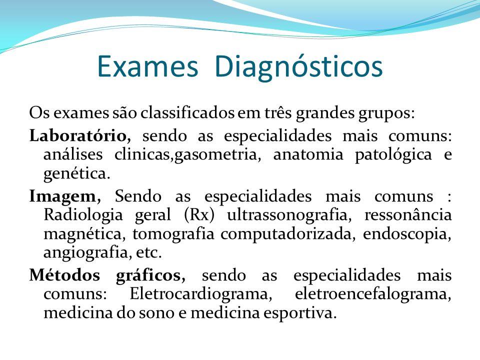 Exames Diagnósticos Os exames são classificados em três grandes grupos: Laboratório, sendo as especialidades mais comuns: análises clinicas,gasometria