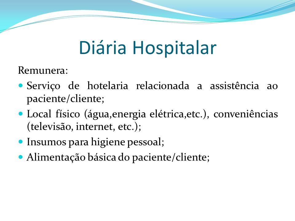 Diária Hospitalar Remunera: Serviço de hotelaria relacionada a assistência ao paciente/cliente; Local físico (água,energia elétrica,etc.), conveniênci
