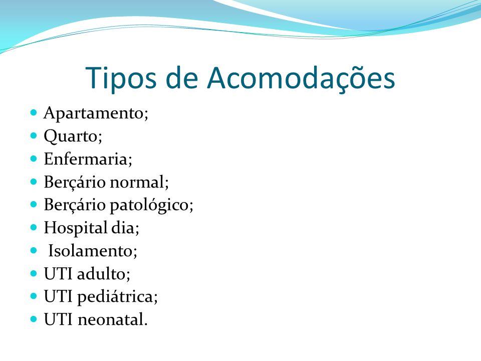 Tipos de Acomodações Apartamento; Quarto; Enfermaria; Berçário normal; Berçário patológico; Hospital dia; Isolamento; UTI adulto; UTI pediátrica; UTI