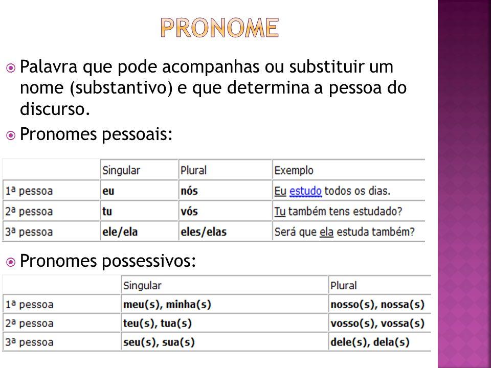  Palavra que pode acompanhas ou substituir um nome (substantivo) e que determina a pessoa do discurso.  Pronomes pessoais:  Pronomes possessivos: