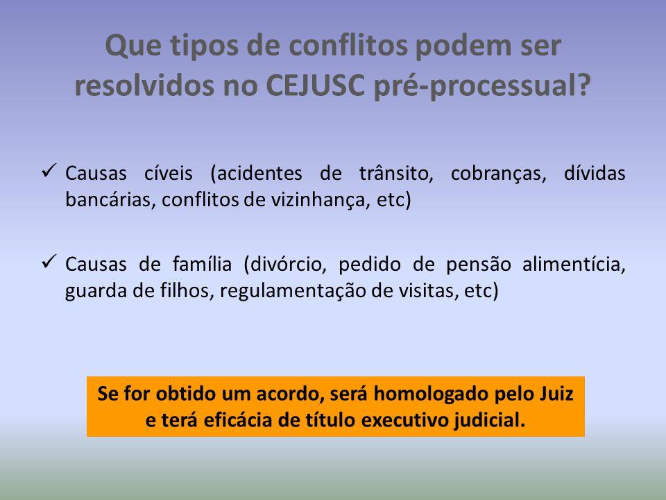 Que tipos de conflitos podem ser resolvidos no CEJUSC pré-processual.