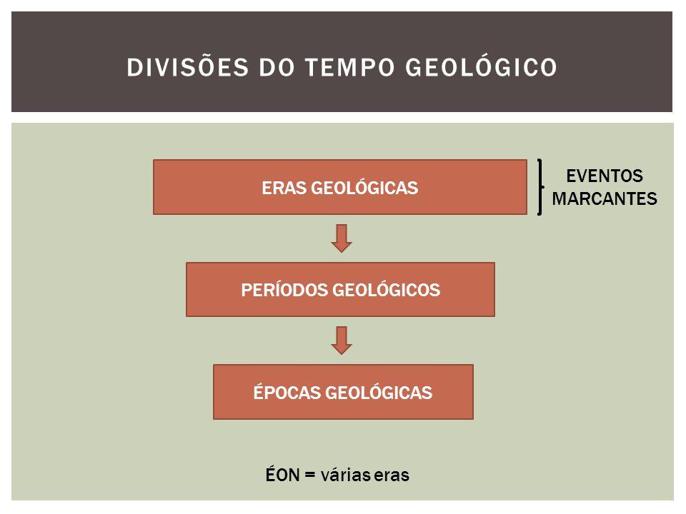 DIVISÕES DO TEMPO GEOLÓGICO ERAS GEOLÓGICAS PERÍODOS GEOLÓGICOS ÉPOCAS GEOLÓGICAS EVENTOS MARCANTES ÉON = várias eras