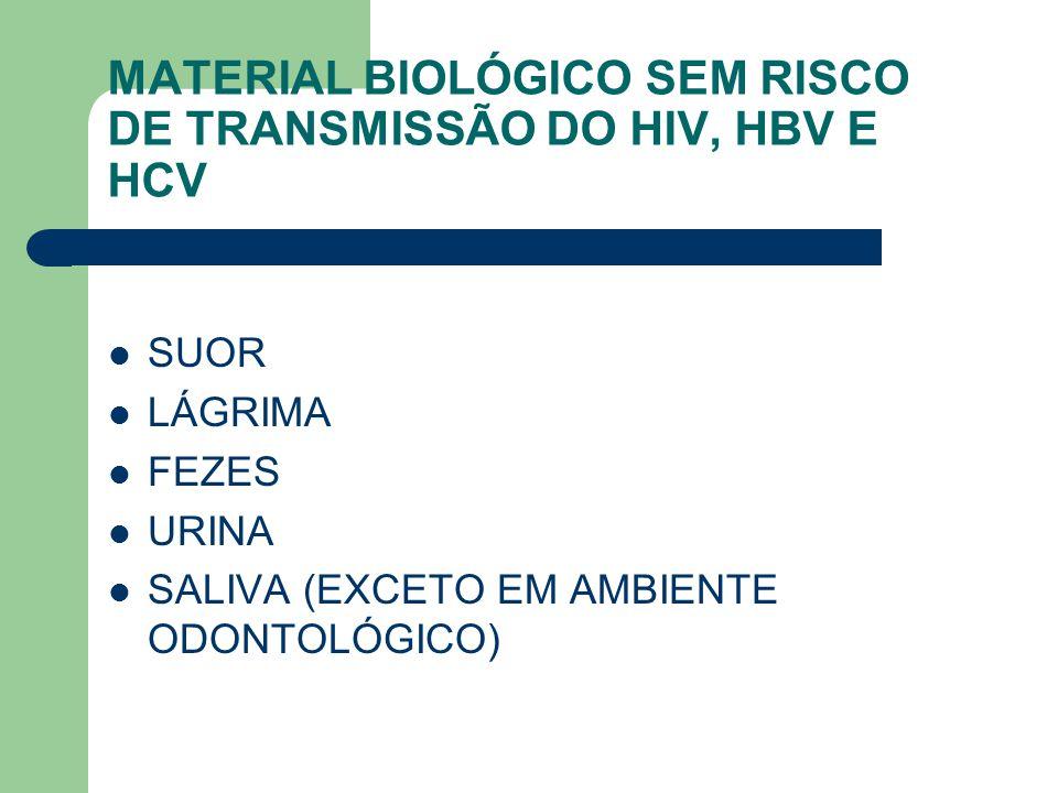MATERIAL BIOLÓGICO SEM RISCO DE TRANSMISSÃO DO HIV, HBV E HCV SUOR LÁGRIMA FEZES URINA SALIVA (EXCETO EM AMBIENTE ODONTOLÓGICO)
