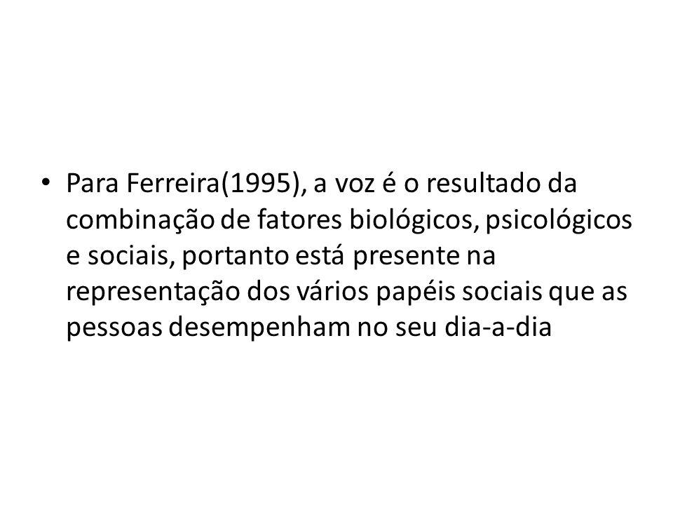 Para Ferreira(1995), a voz é o resultado da combinação de fatores biológicos, psicológicos e sociais, portanto está presente na representação dos vári
