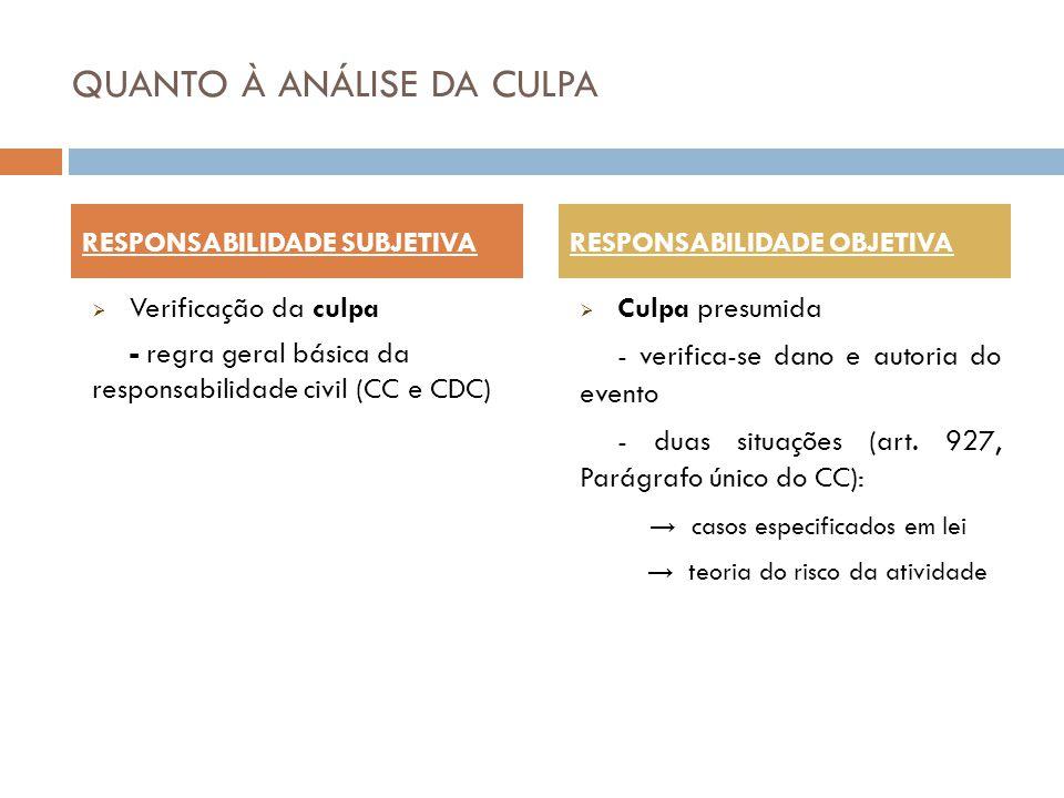 QUANTO À ANÁLISE DA CULPA  Verificação da culpa - regra geral básica da responsabilidade civil (CC e CDC)  Culpa presumida - verifica-se dano e auto