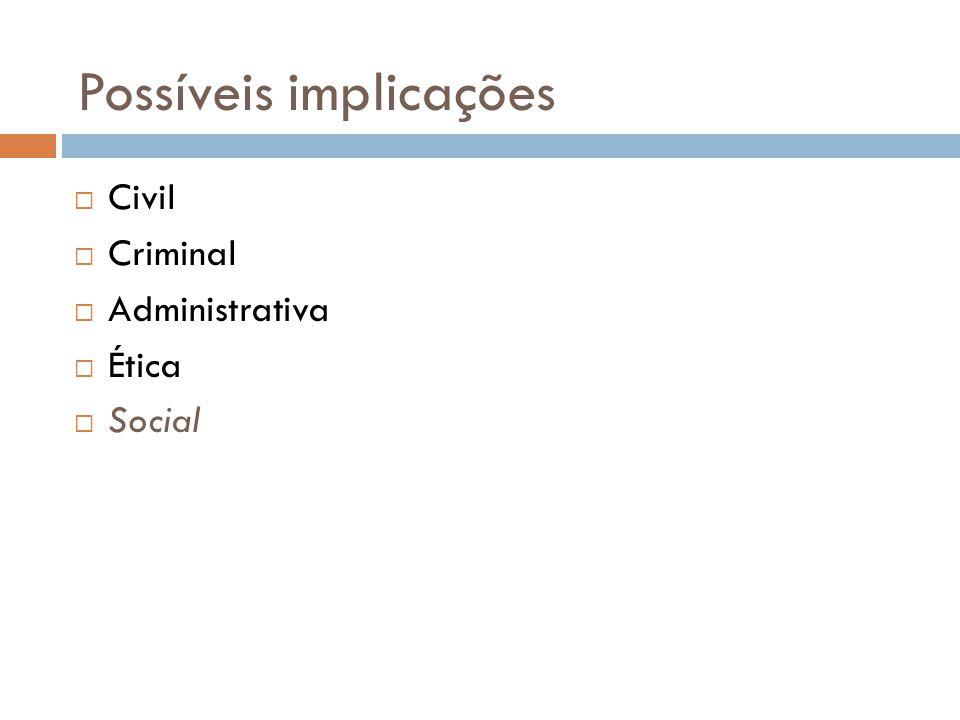 Possíveis implicações  Civil  Criminal  Administrativa  Ética  Social