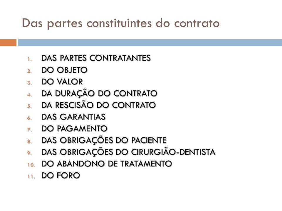 Das partes constituintes do contrato 1. DAS PARTES CONTRATANTES 2. DO OBJETO 3. DO VALOR 4. DA DURAÇÃO DO CONTRATO 5. DA RESCISÃO DO CONTRATO 6. DAS G