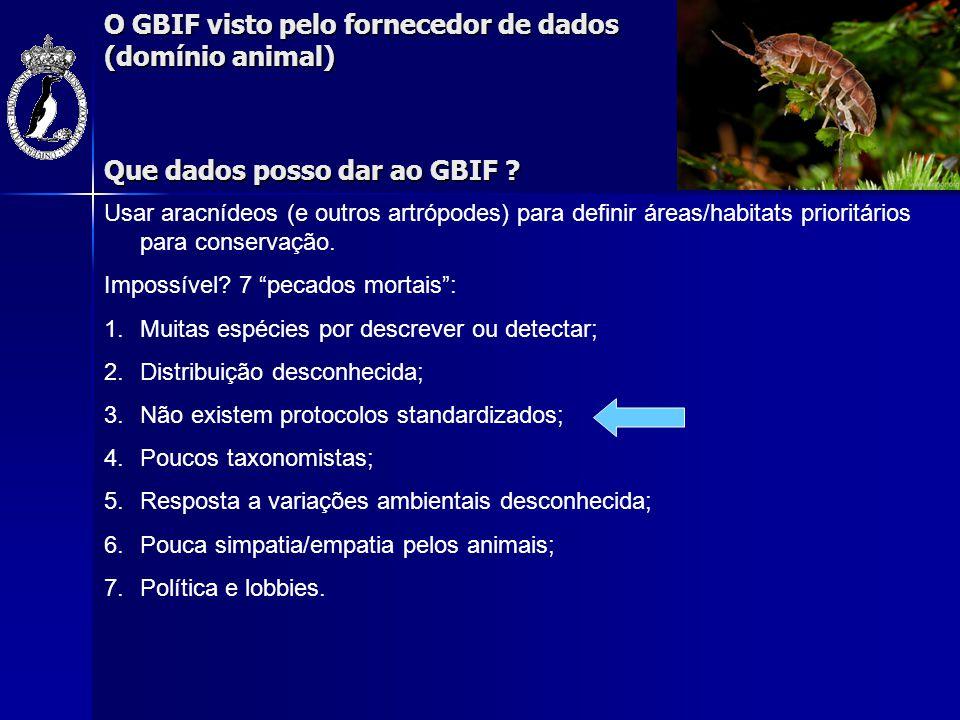 O GBIF visto pelo fornecedor de dados (domínio animal) Usar aracnídeos (e outros artrópodes) para definir áreas/habitats prioritários para conservação