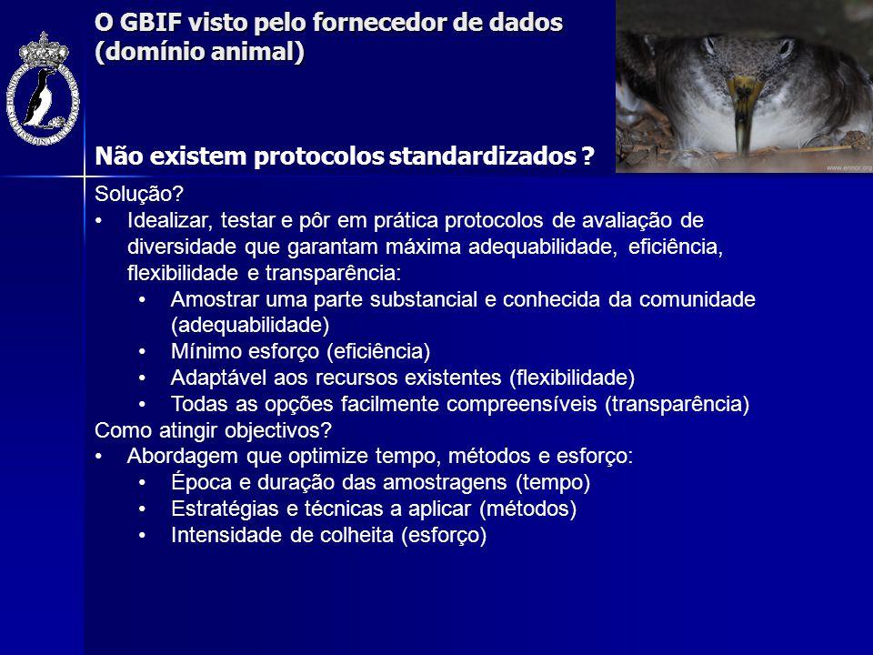 O GBIF visto pelo fornecedor de dados (domínio animal) Não existem protocolos standardizados ? Solução? Idealizar, testar e pôr em prática protocolos