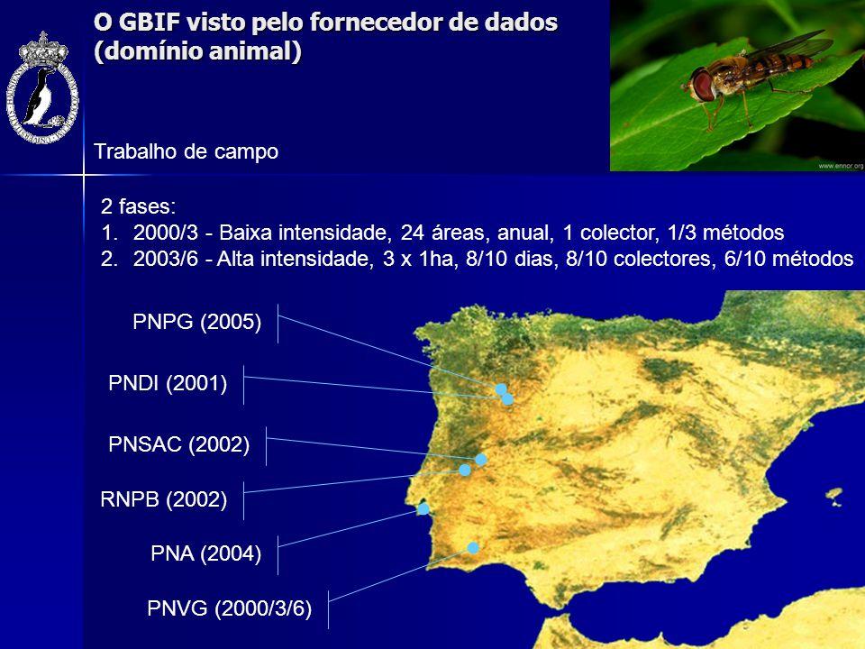 O GBIF visto pelo fornecedor de dados (domínio animal) Trabalho de campo PNDI (2001) PNSAC (2002) RNPB (2002) PNVG (2000/3/6) PNA (2004) PNPG (2005) 2