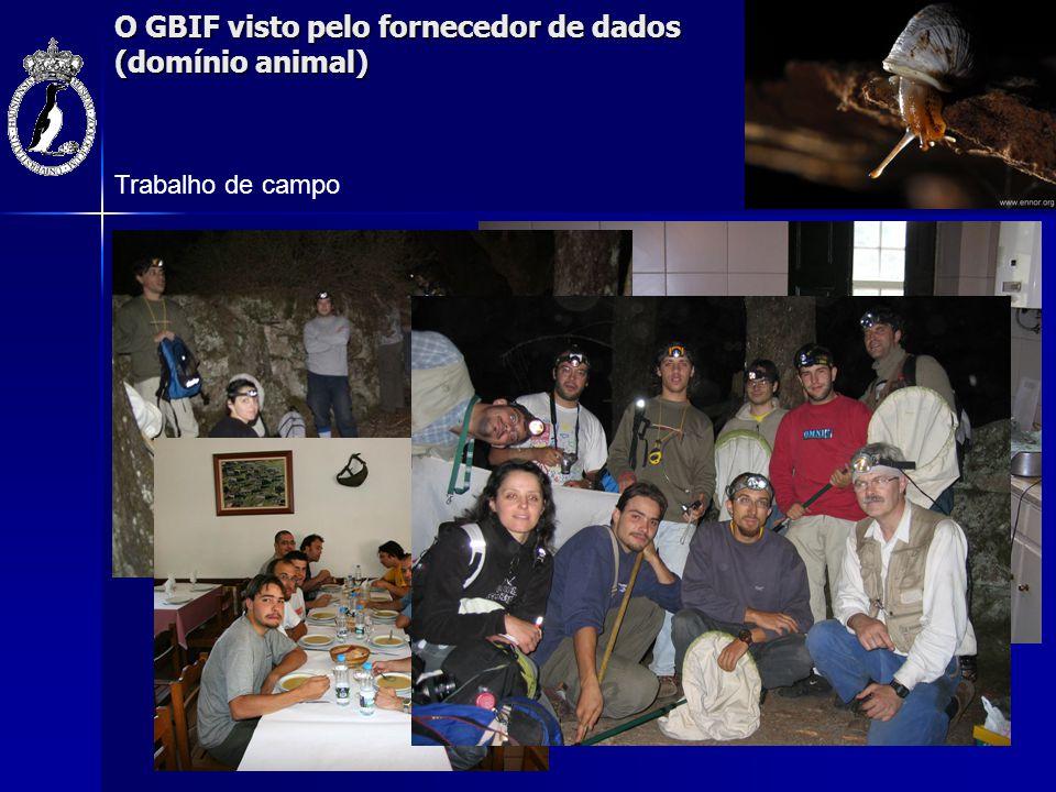 O GBIF visto pelo fornecedor de dados (domínio animal) Trabalho de campo