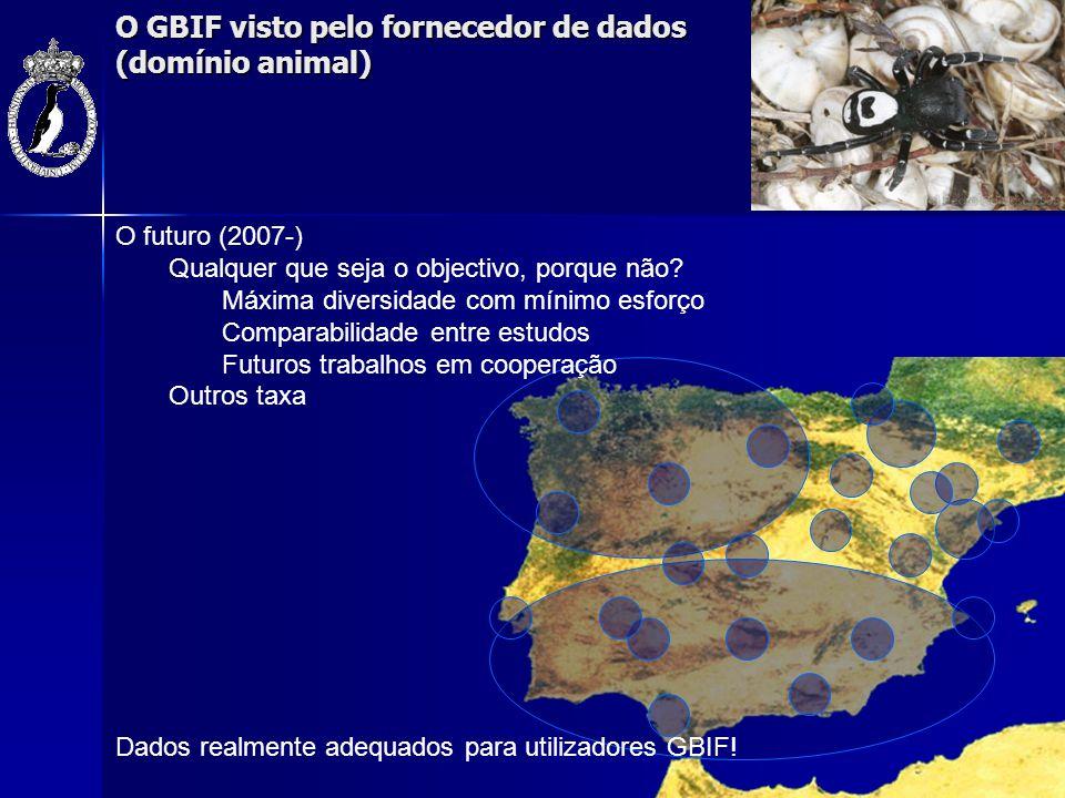 O GBIF visto pelo fornecedor de dados (domínio animal) O futuro (2007-) Qualquer que seja o objectivo, porque não? Máxima diversidade com mínimo esfor