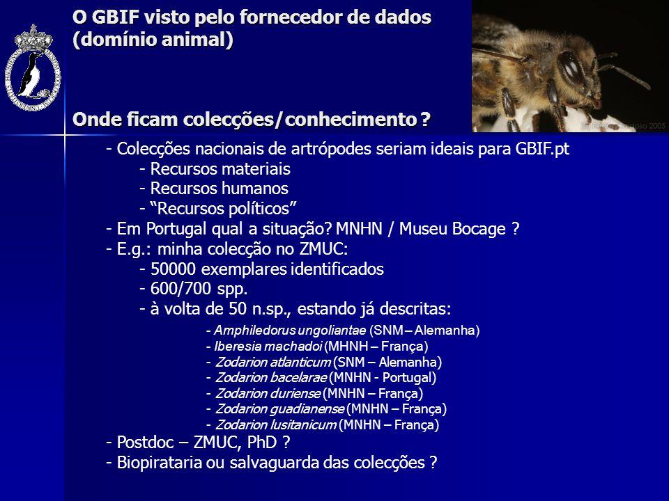 O GBIF visto pelo fornecedor de dados (domínio animal) Onde ficam colecções/conhecimento ? - Colecções nacionais de artrópodes seriam ideais para GBIF