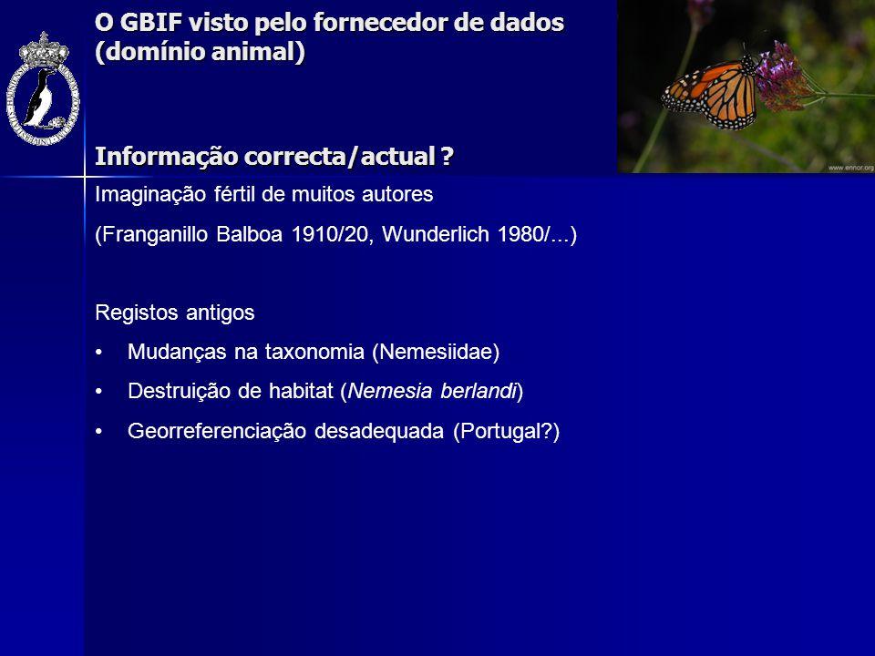 O GBIF visto pelo fornecedor de dados (domínio animal) Informação correcta/actual ? Imaginação fértil de muitos autores (Franganillo Balboa 1910/20, W