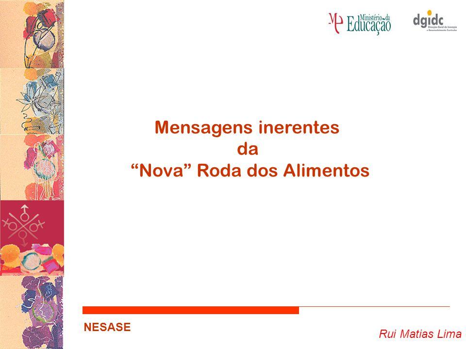 """Rui Matias Lima NESASE Mensagens inerentes da """"Nova"""" Roda dos Alimentos"""