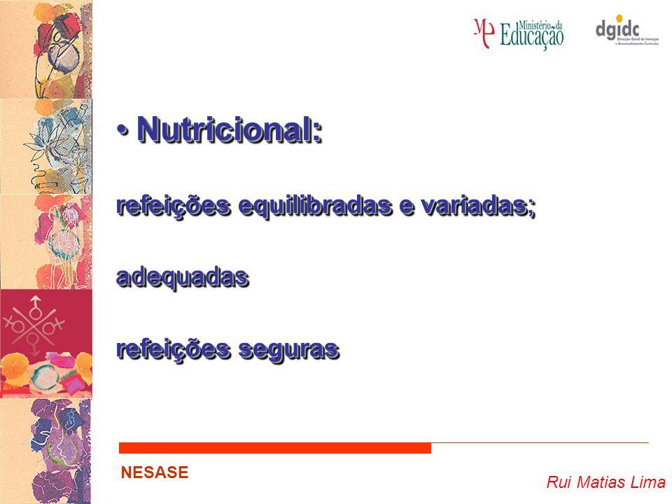 Rui Matias Lima NESASE Nutricional:Nutricional: refeições equilibradas e variadas ; adequadas refeições seguras Nutricional:Nutricional: refeições equ