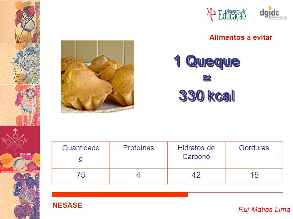 Rui Matias Lima NESASE 1 Queque ≃ 330 kcal 1 Queque ≃ 330 kcal Quantidade g ProteínasHidratos de Carbono Gorduras 7544215 Alimentos a evitar