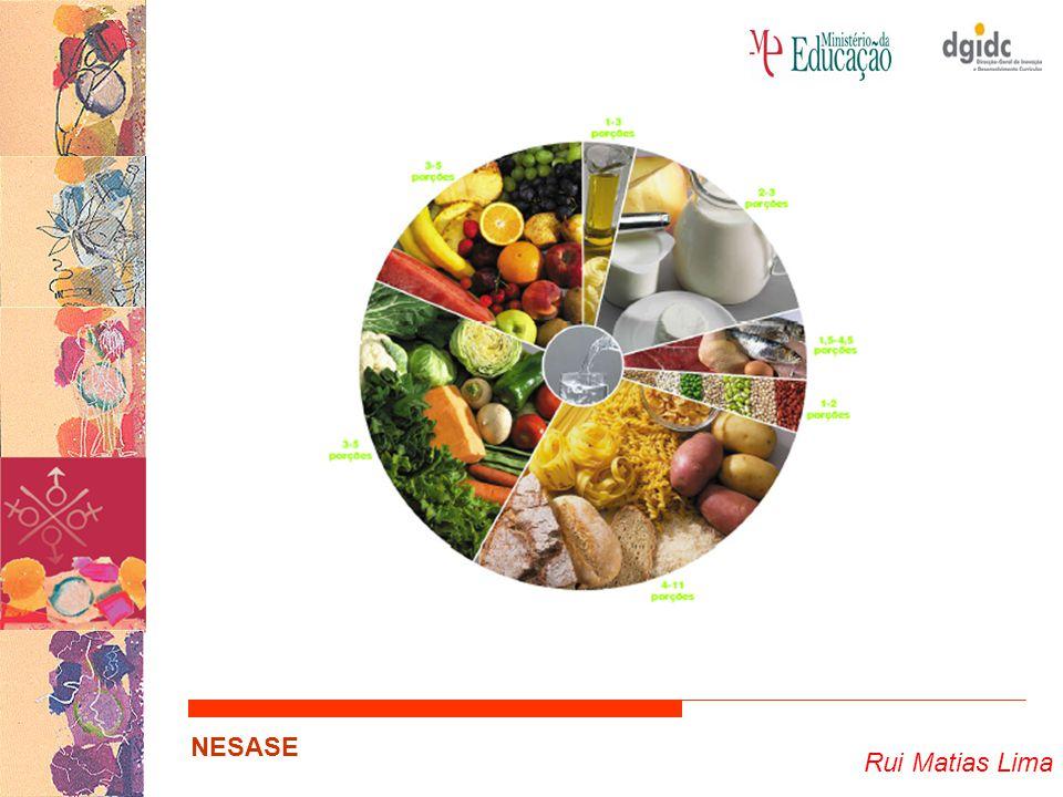 Rui Matias Lima NESASE 1 Batido de morango ≃ 104 kcal 104 kcal 1 Batido de morango ≃ 104 kcal 104 kcal Quantidade cl ProteínasHidratos de Carbono Gorduras 2206,811,53,35 Alimentos a promover