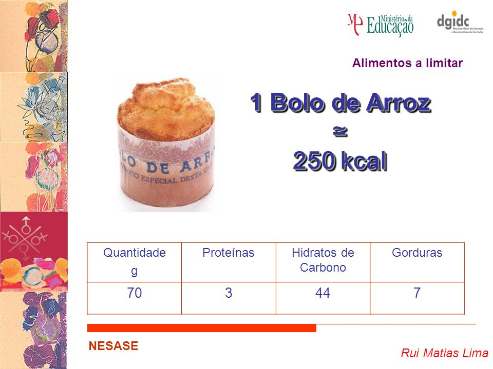 Rui Matias Lima NESASE 1 Bolo de Arroz ≃ 250 kcal 1 Bolo de Arroz ≃ 250 kcal Quantidade g ProteínasHidratos de Carbono Gorduras 703447 Alimentos a limitar