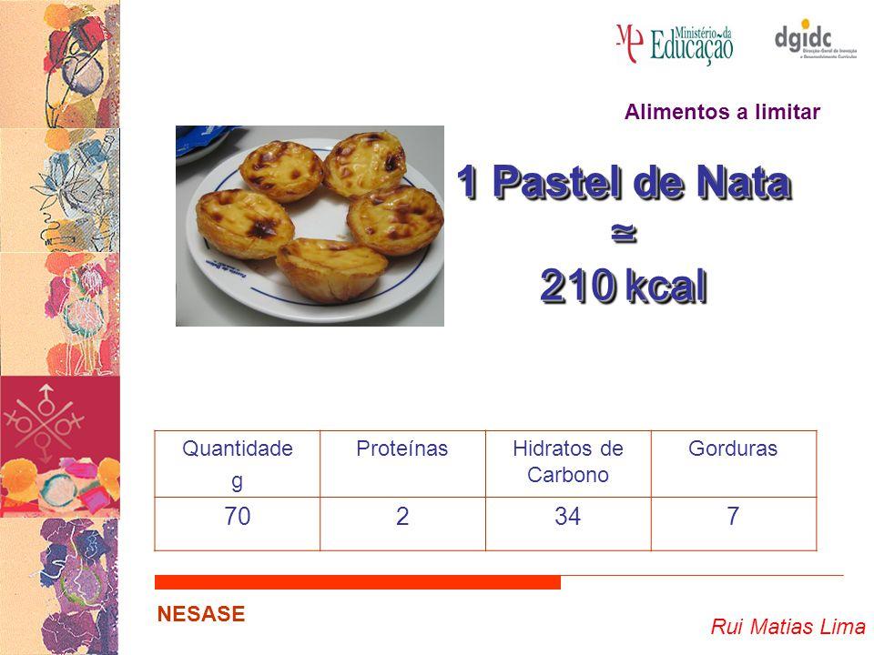 Rui Matias Lima NESASE 1 Pastel de Nata ≃ 210 kcal 1 Pastel de Nata ≃ 210 kcal Quantidade g ProteínasHidratos de Carbono Gorduras 702347 Alimentos a l
