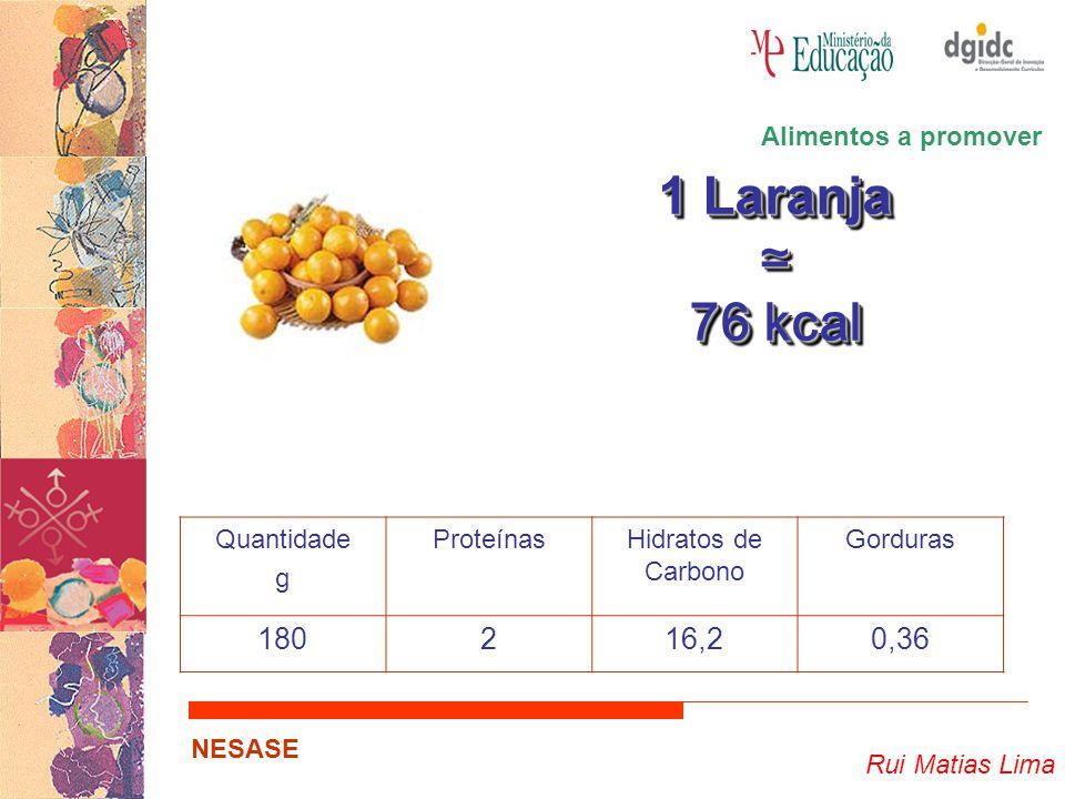 Rui Matias Lima NESASE 1 Laranja ≃ 76 kcal 1 Laranja ≃ 76 kcal Quantidade g ProteínasHidratos de Carbono Gorduras 180216,20,36 Alimentos a promover