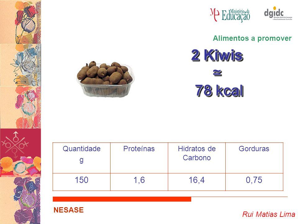 Rui Matias Lima NESASE 2 Kiwis ≃ 78 kcal 78 kcal 2 Kiwis ≃ 78 kcal 78 kcal Quantidade g ProteínasHidratos de Carbono Gorduras 1501,616,40,75 Alimentos a promover