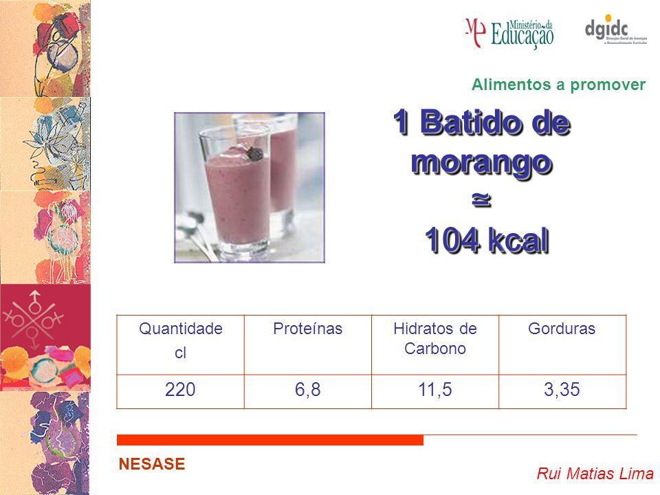 Rui Matias Lima NESASE 1 Batido de morango ≃ 104 kcal 104 kcal 1 Batido de morango ≃ 104 kcal 104 kcal Quantidade cl ProteínasHidratos de Carbono Gord