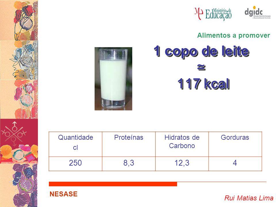 Rui Matias Lima NESASE 1 copo de leite ≃ 117 kcal 117 kcal 1 copo de leite ≃ 117 kcal 117 kcal Quantidade cl ProteínasHidratos de Carbono Gorduras 2508,312,34 Alimentos a promover