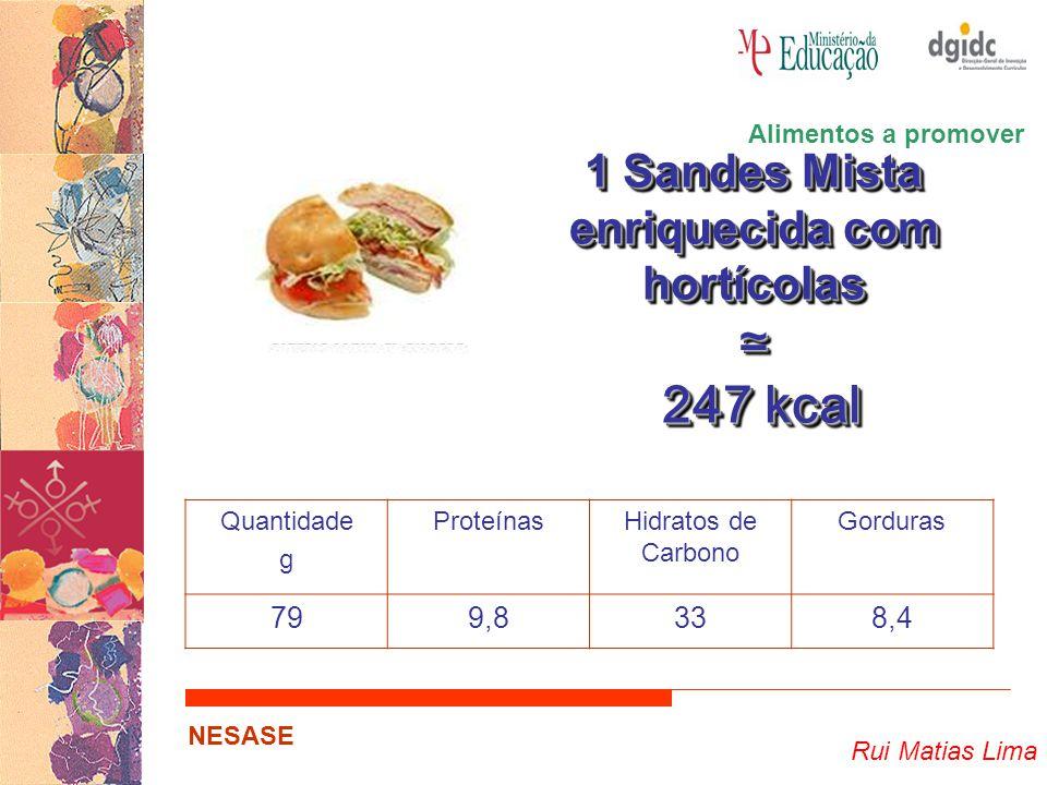 Rui Matias Lima NESASE 1 Sandes Mista enriquecida com hortícolas ≃ 247 kcal 247 kcal 1 Sandes Mista enriquecida com hortícolas ≃ 247 kcal 247 kcal Quantidade g ProteínasHidratos de Carbono Gorduras 799,8338,4 Alimentos a promover