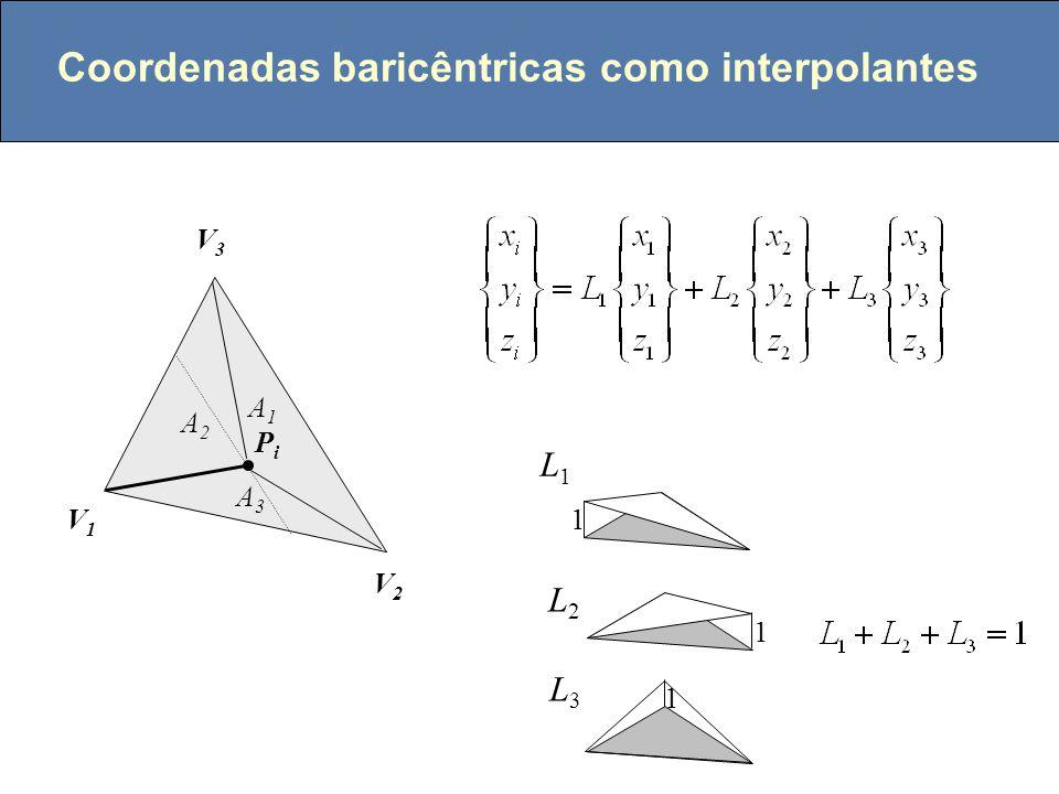 Coordenadas baricêntricas V1V1 V2V2 V3V3 PiPi PePe a 12 a 23 a 31 N P é interior se L 1, L 2 e L 3  [0..1] A3A3 A1A1 A2A2 Mais ainda:
