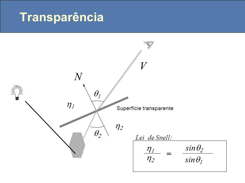 Cálculo do Raio Refletido N V RrRr atat atat anan a n = (V.N)N a t = a n - V R r = a n + a t R r = 2(N.V)N - V PiPi Raio = P i +t R r