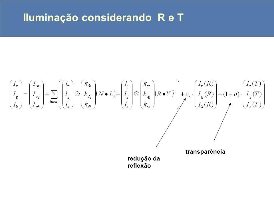 Cálculo do Raio Refratado N V atat anan a t = (V.N)N - V sin  i = ||a t || sin  t =  i sin  i /  t cos  t = sqrt(1 - sin 2  t ) R r = sin  t T - cos  t N PiPi Raio = P i +t R t -N RtRt ii tt T