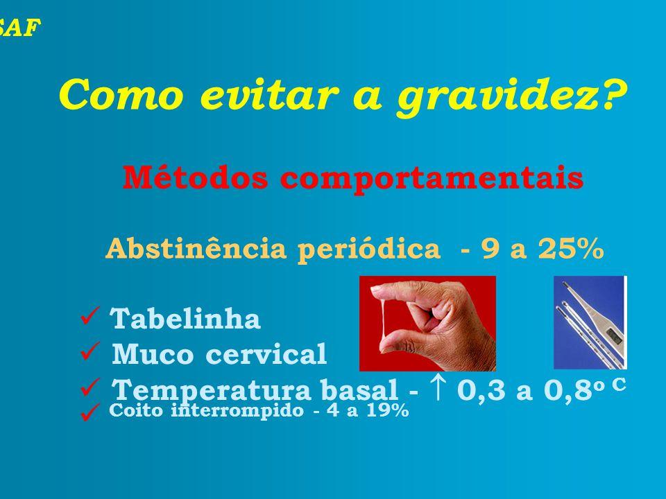 SAF Como evitar a gravidez? Métodos comportamentais Tabelinha Muco cervical Temperatura basal -  0,3 a 0,8 o C Coito interrompido - 4 a 19% Abstinênc