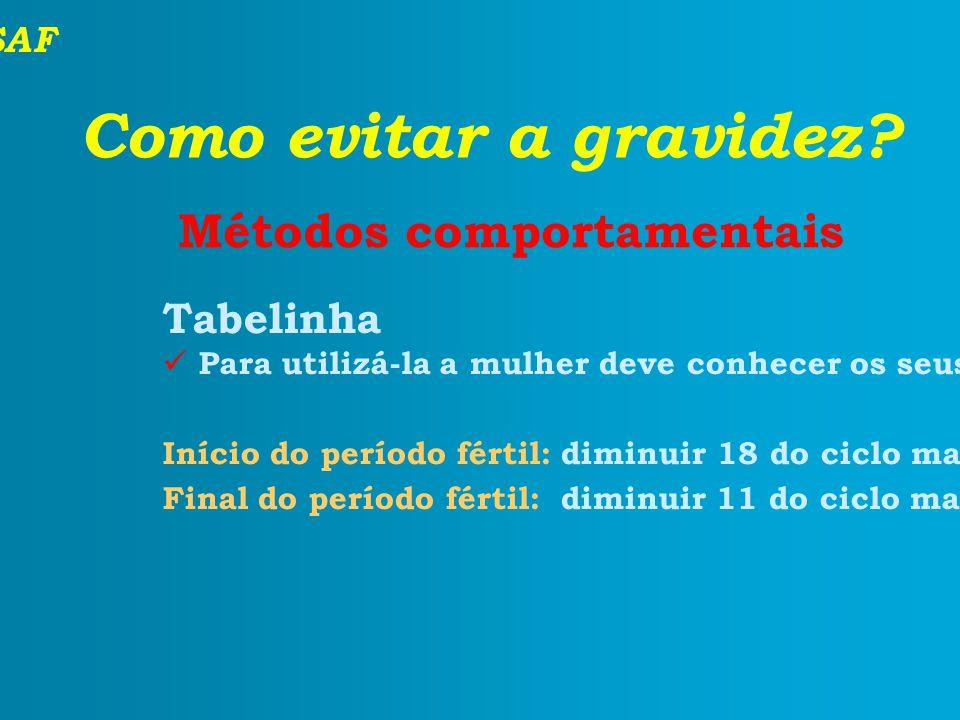 SAF Como evitar a gravidez? Métodos comportamentais Tabelinha Para utilizá-la a mulher deve conhecer os seus últimos 6 a 12 ciclos menstruais espontân
