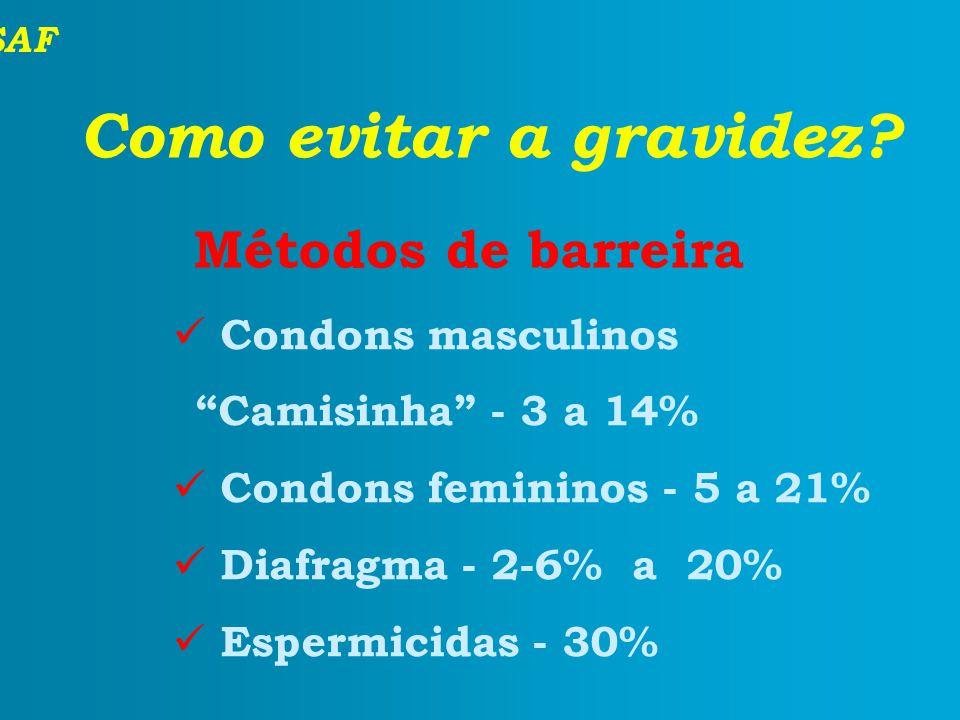 """SAF Como evitar a gravidez? Métodos de barreira Condons masculinos """"Camisinha"""" - 3 a 14% Condons femininos - 5 a 21% Diafragma - 2-6% a 20% Espermicid"""