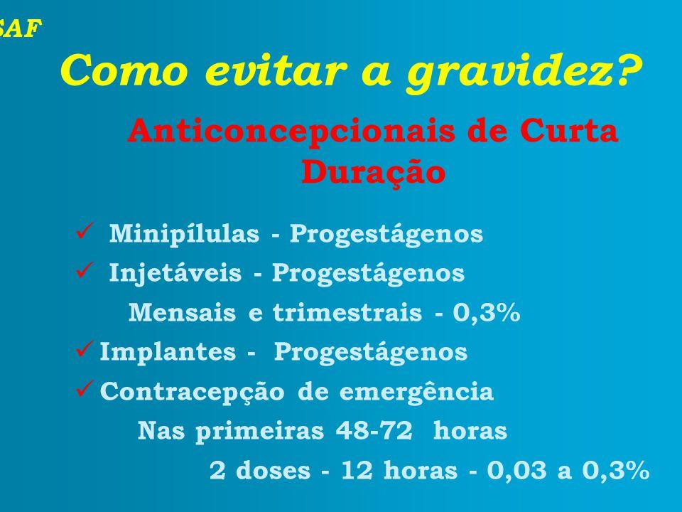 SAF Como evitar a gravidez? Anticoncepcionais de Curta Duração Minipílulas - Progestágenos Injetáveis - Progestágenos Mensais e trimestrais - 0,3% Imp