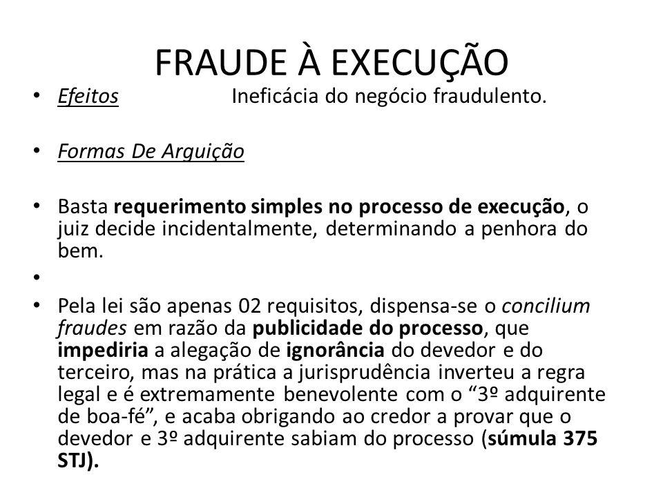 FRAUDE À EXECUÇÃO EfeitosIneficácia do negócio fraudulento. Formas De Arguição Basta requerimento simples no processo de execução, o juiz decide incid