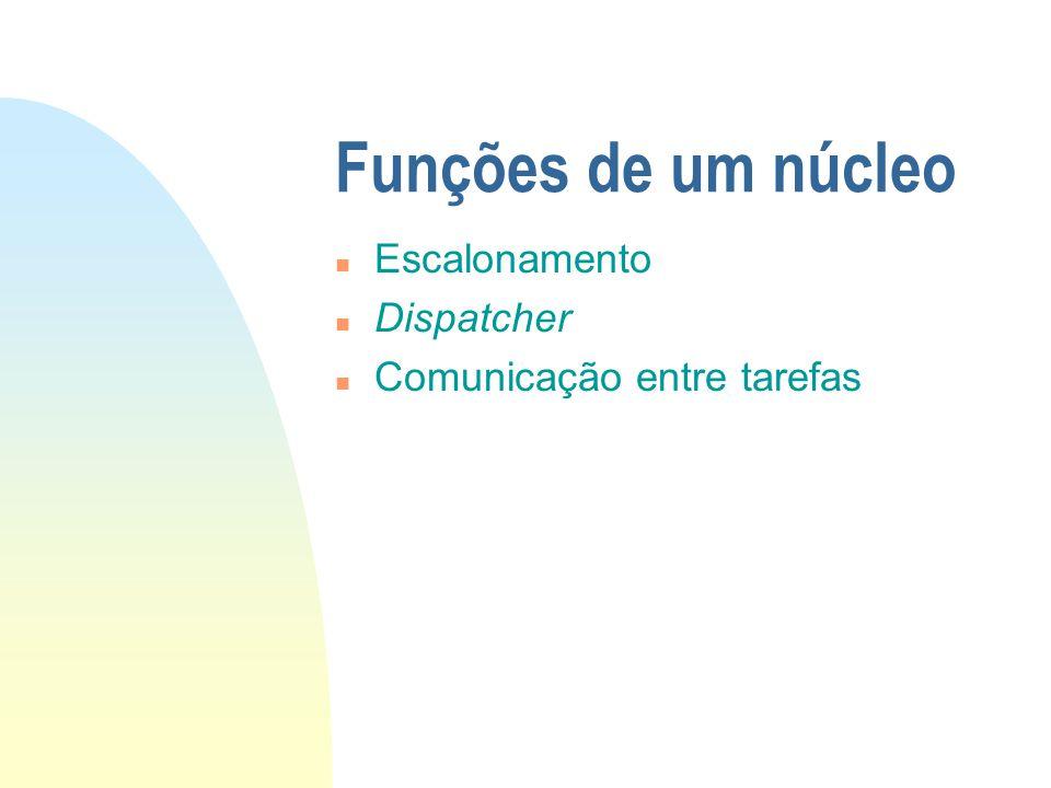 Funções de um núcleo n Escalonamento n Dispatcher n Comunicação entre tarefas