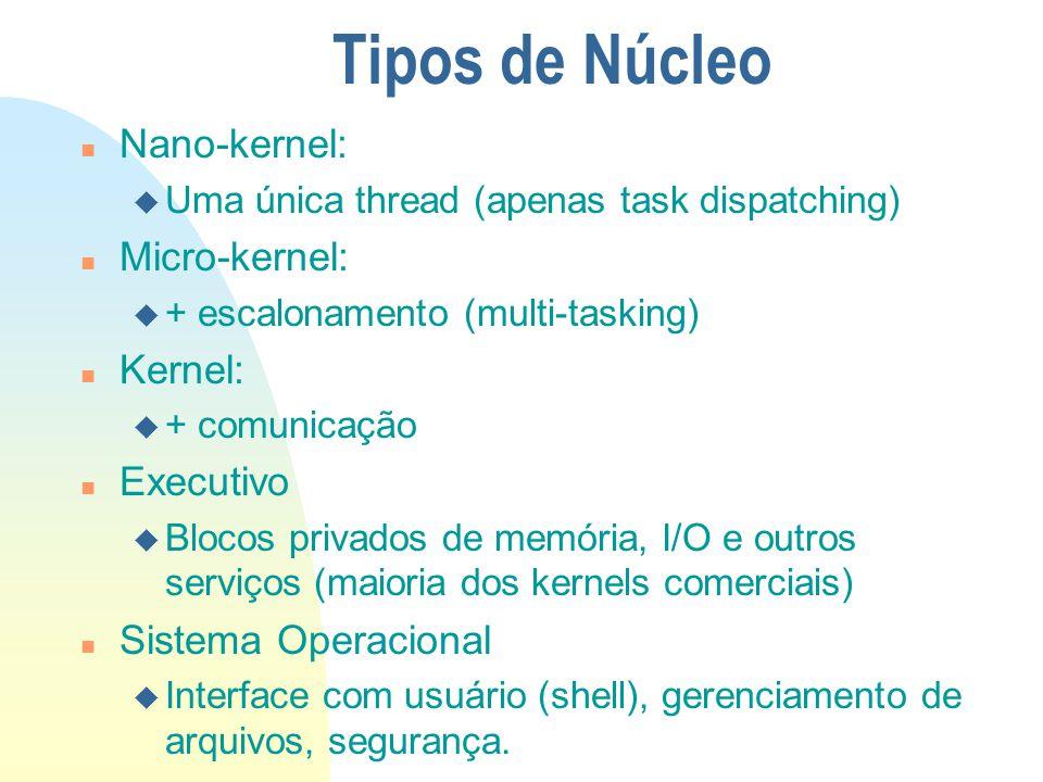 Tipos de Núcleo n Nano-kernel: u Uma única thread (apenas task dispatching) n Micro-kernel: u + escalonamento (multi-tasking) n Kernel: u + comunicaçã