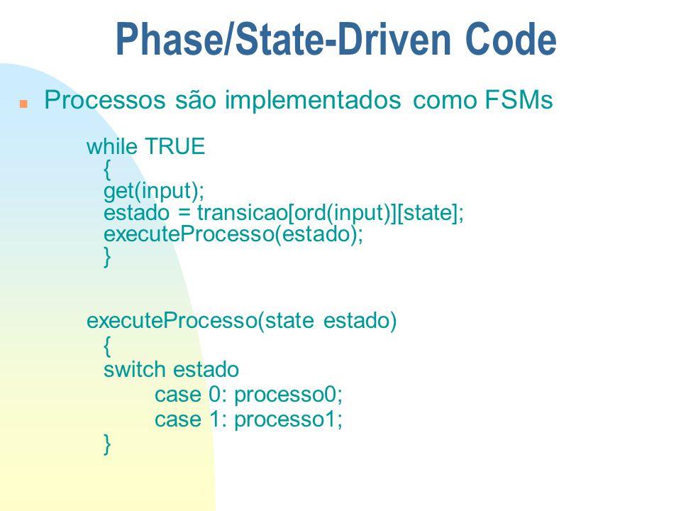 Phase/State-Driven Code n Processos são implementados como FSMs while TRUE { get(input); estado = transicao[ord(input)][state]; executeProcesso(estado