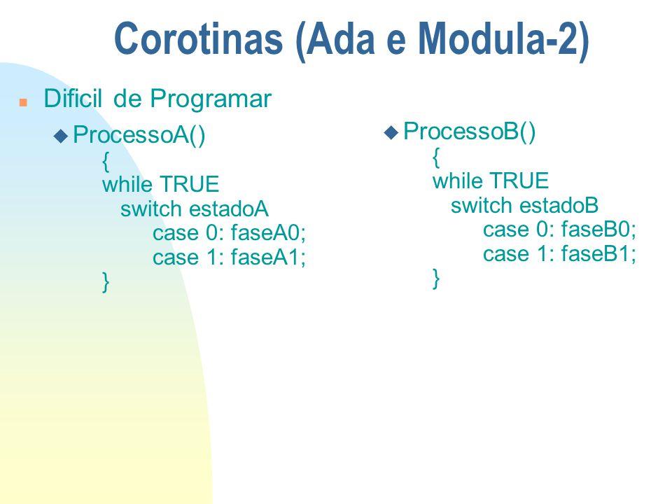 Corotinas (Ada e Modula-2) n Dificil de Programar u ProcessoA() { while TRUE switch estadoA case 0: faseA0; case 1: faseA1; } u ProcessoB() { while TR