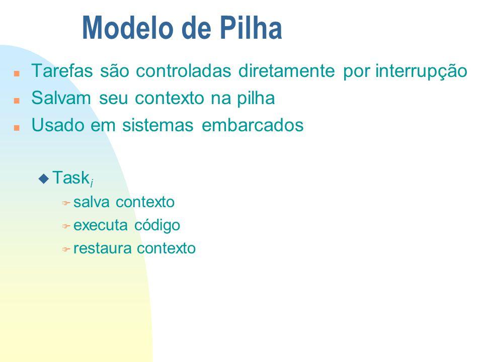 Modelo de Pilha n Tarefas são controladas diretamente por interrupção n Salvam seu contexto na pilha n Usado em sistemas embarcados u Task i F salva c