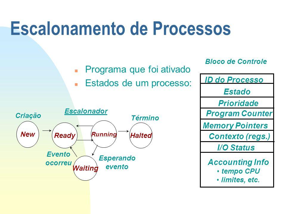 Escalonamento de Processos n Programa que foi ativado n Estados de um processo: Ready Running Waiting New Halted Criação Escalonador Término Esperando