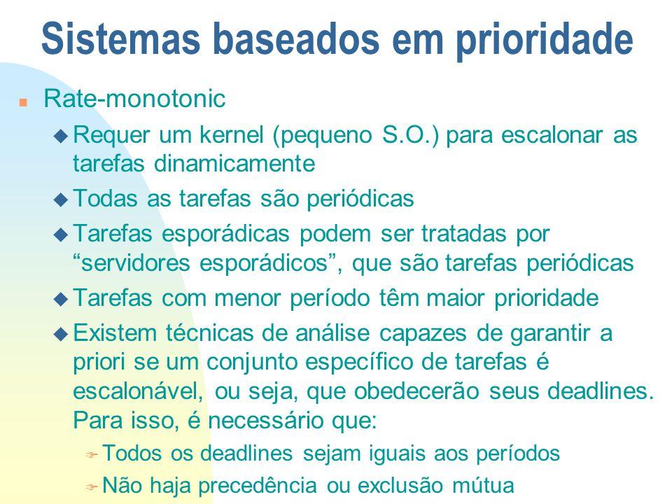 Sistemas baseados em prioridade n Rate-monotonic u Requer um kernel (pequeno S.O.) para escalonar as tarefas dinamicamente u Todas as tarefas são peri