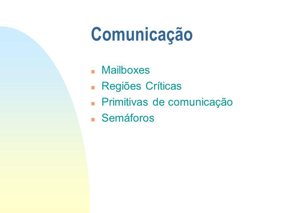 Comunicação n Mailboxes n Regiões Críticas n Primitivas de comunicação n Semáforos