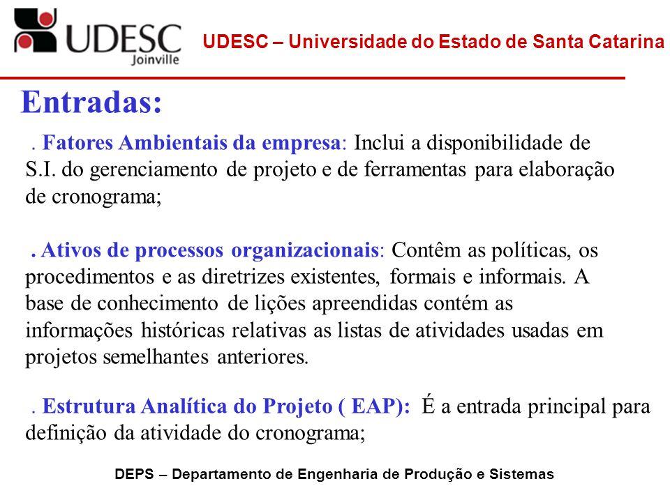 UDESC – Universidade do Estado de Santa Catarina DEPS – Departamento de Engenharia de Produção e Sistemas Entradas:. Fatores Ambientais da empresa: In
