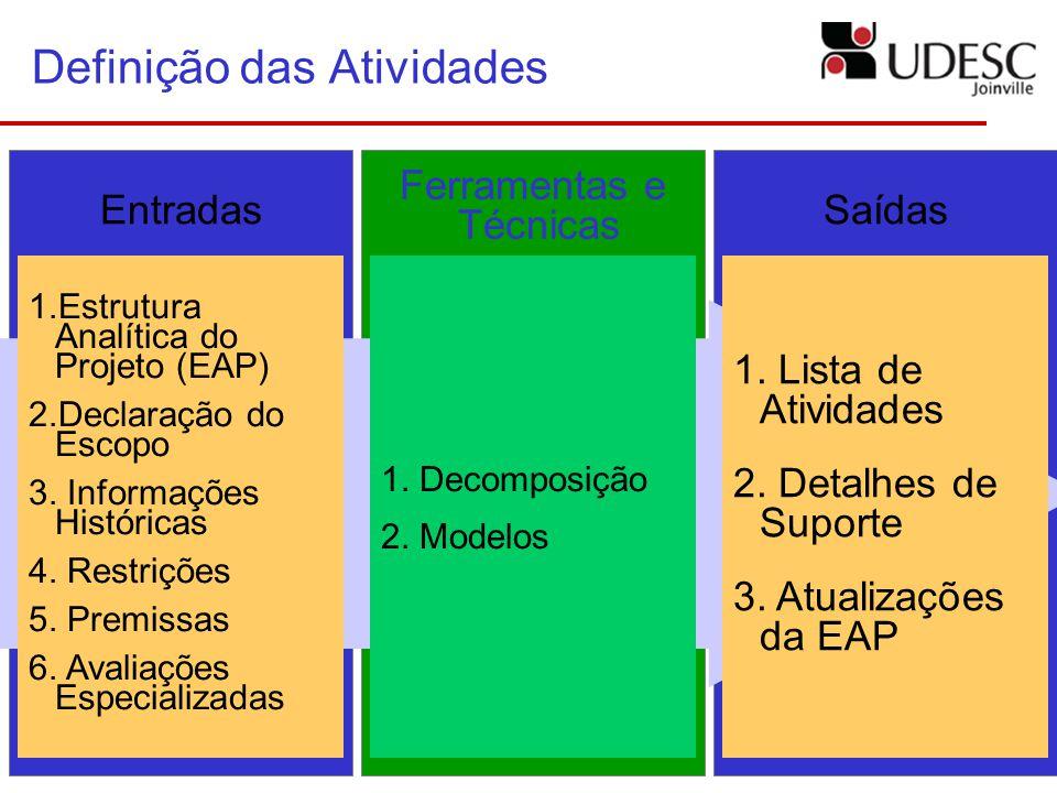 Definição das Atividades 1.Estrutura Analítica do Projeto (EAP) 2.Declaração do Escopo 3. Informações Históricas 4. Restrições 5. Premissas 6. Avaliaç