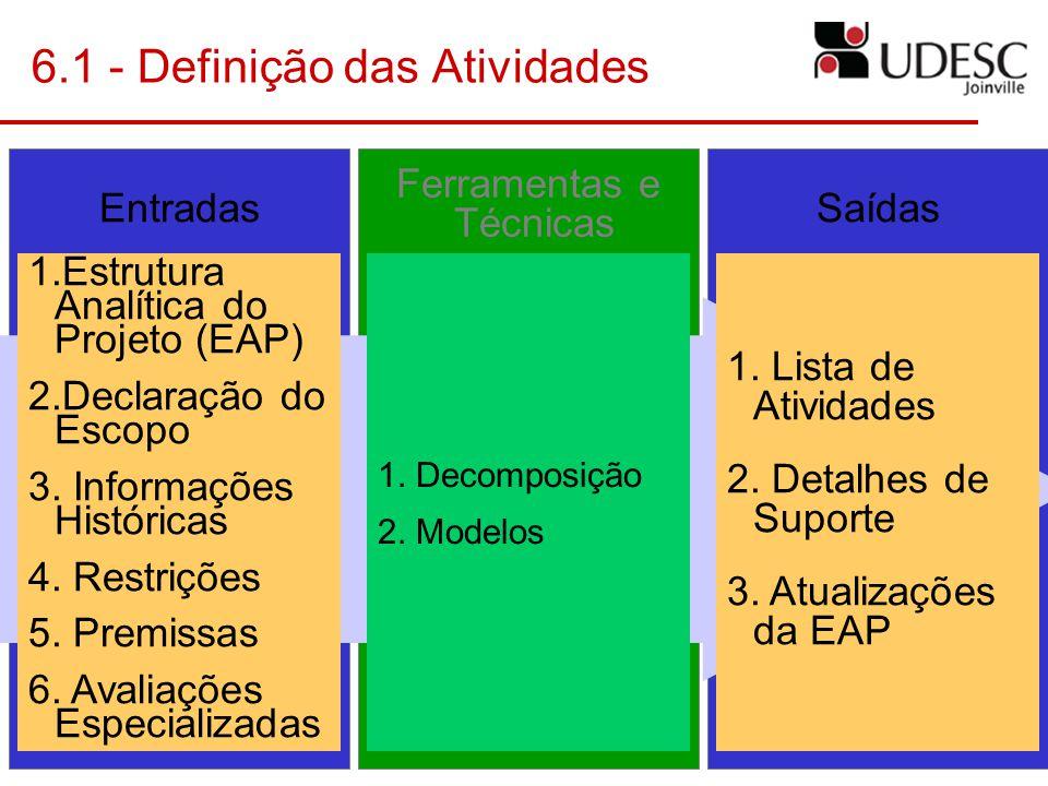 6.1 - Definição das Atividades 1.Estrutura Analítica do Projeto (EAP) 2.Declaração do Escopo 3. Informações Históricas 4. Restrições 5. Premissas 6. A