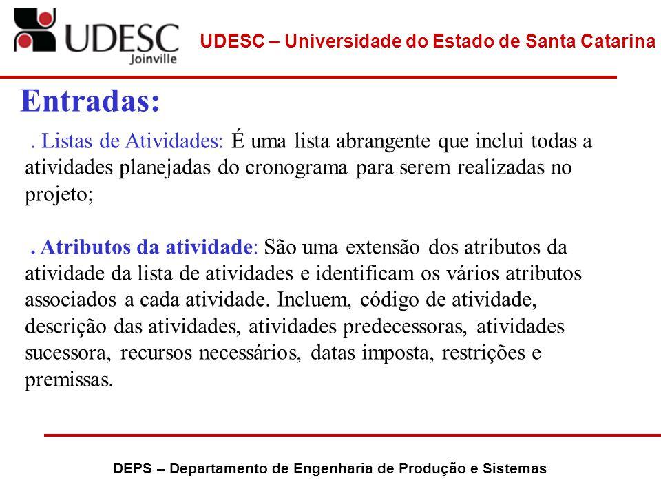 UDESC – Universidade do Estado de Santa Catarina DEPS – Departamento de Engenharia de Produção e Sistemas Entradas:. Listas de Atividades: É uma lista