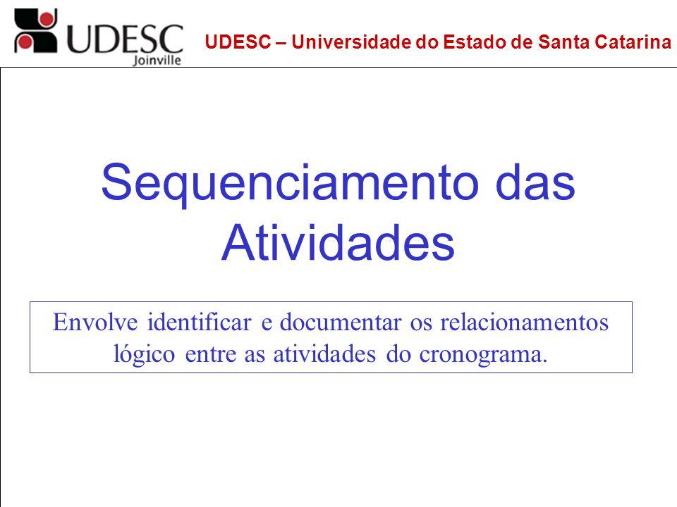 UDESC – Universidade do Estado de Santa Catarina DEPS – Departamento de Engenharia de Produção e Sistemas Sequenciamento das Atividades Envolve identi